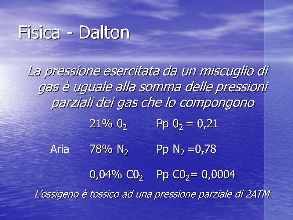 Fisica - Dalton La pressione esercitata da un miscuglio di gas è uguale alla somma delle pressioni parziali dei gas che lo compongono Aria 21% 0 2 78%