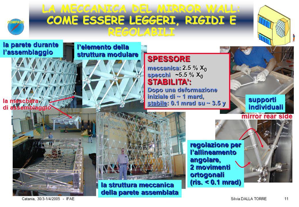 11 Silvia DALLA TORRE Catania, 30/3-1/4/2005 - IFAE LA MECCANICA DEL MIRROR WALL: COME ESSERE LEGGERI, RIGIDI E REGOLABILI la struttura meccanica dell