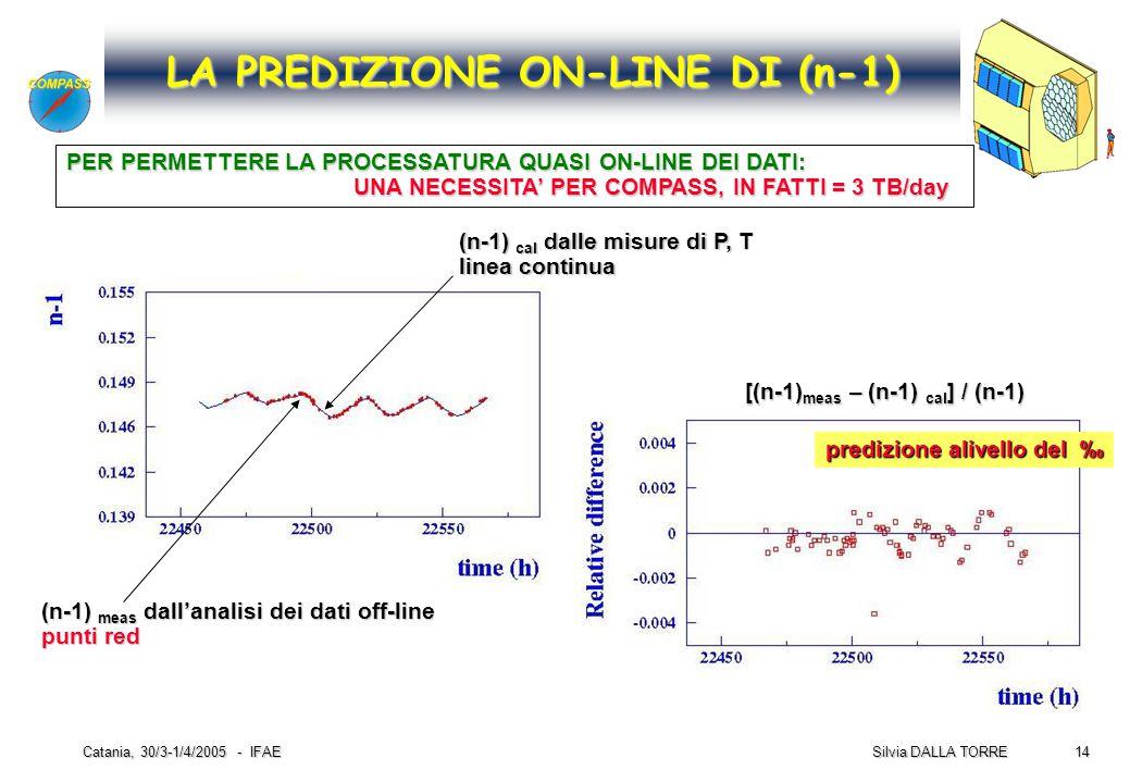 14 Silvia DALLA TORRE Catania, 30/3-1/4/2005 - IFAE LA PREDIZIONE ON-LINE DI (n-1) [(n-1) meas – (n-1) cal ] / (n-1) (n-1) cal dalle misure di P, T li