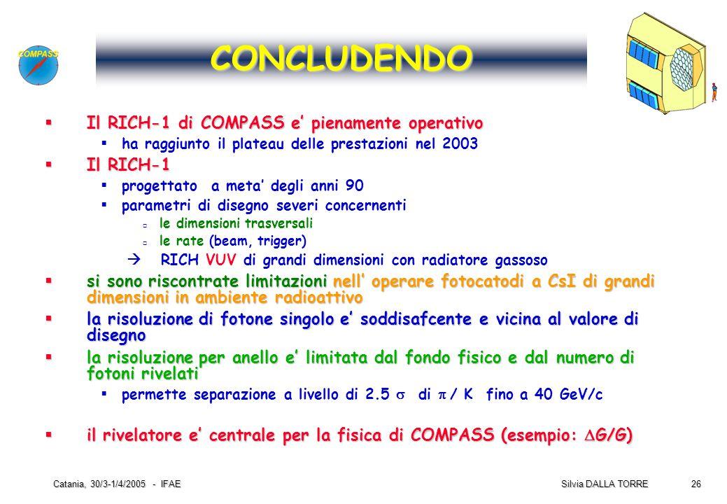 26 Silvia DALLA TORRE Catania, 30/3-1/4/2005 - IFAE CONCLUDENDO  Il RICH-1 di COMPASS e' pienamente operativo  ha raggiunto il plateau delle prestaz