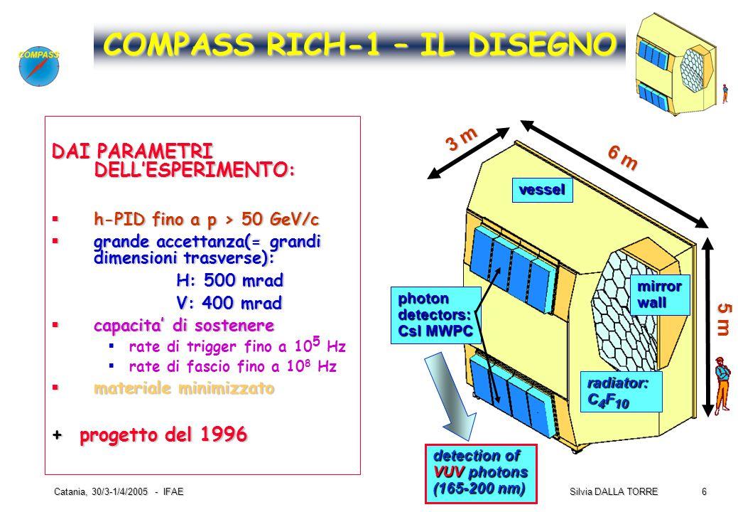 6 Silvia DALLA TORRE Catania, 30/3-1/4/2005 - IFAE COMPASS RICH-1 – IL DISEGNO DAI PARAMETRI DELL'ESPERIMENTO:  h-PID fino a p > 50 GeV/c  grande ac