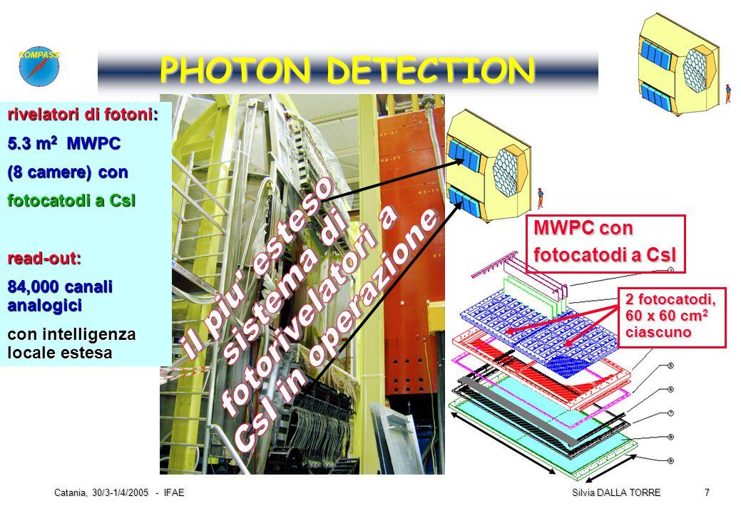 8 Silvia DALLA TORRE Catania, 30/3-1/4/2005 - IFAE stoccaggio dei catodi montaggio dei fotocatodi in camera a guanti trasporto dei fotocatodi MWPC CON FOTOCATODI DI GRANDI DIMENSIONI, L'ESPERIENZA COMPASS CsI: igroscopico, l'acqua attacca la QE catodi mai esposti all'aria (max 50 ppm O 2, normalmente: 10 ppm) Tavolo rettificato con movimento x,y e microscopio per saldare I fili anodicisaldare I fili anodici verifiche dimensionaliverifiche dimensionali (planarita', gap (planarita', gap entro 100  m) entro 100  m)