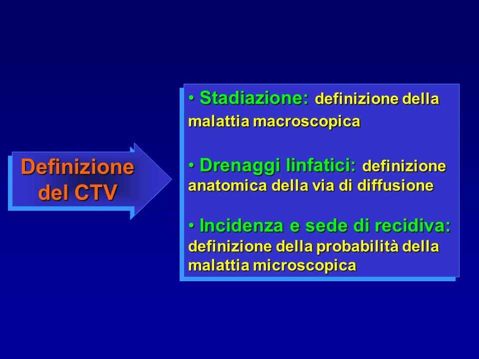 Definizione del CTV Stadiazione: definizione della malattia macroscopica Stadiazione: definizione della malattia macroscopica Drenaggi linfatici: definizione anatomica della via di diffusione Drenaggi linfatici: definizione anatomica della via di diffusione Incidenza e sede di recidiva: definizione della probabilità della malattia microscopica Incidenza e sede di recidiva: definizione della probabilità della malattia microscopica Stadiazione: definizione della malattia macroscopica Stadiazione: definizione della malattia macroscopica Drenaggi linfatici: definizione anatomica della via di diffusione Drenaggi linfatici: definizione anatomica della via di diffusione Incidenza e sede di recidiva: definizione della probabilità della malattia microscopica Incidenza e sede di recidiva: definizione della probabilità della malattia microscopica
