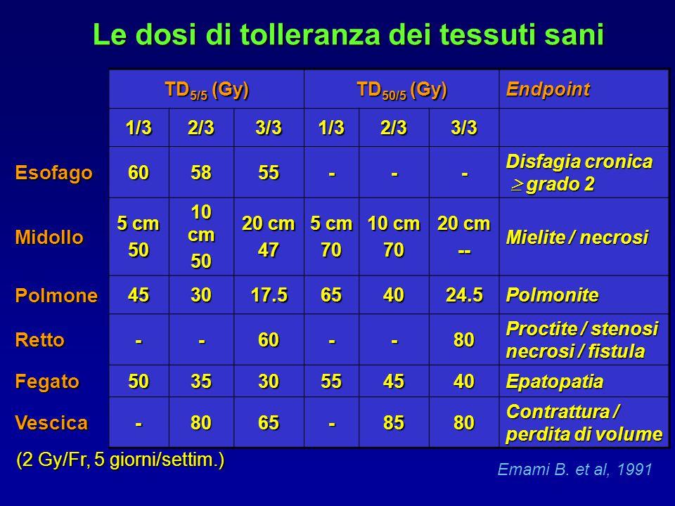 Le dosi di tolleranza dei tessuti sani Emami B.