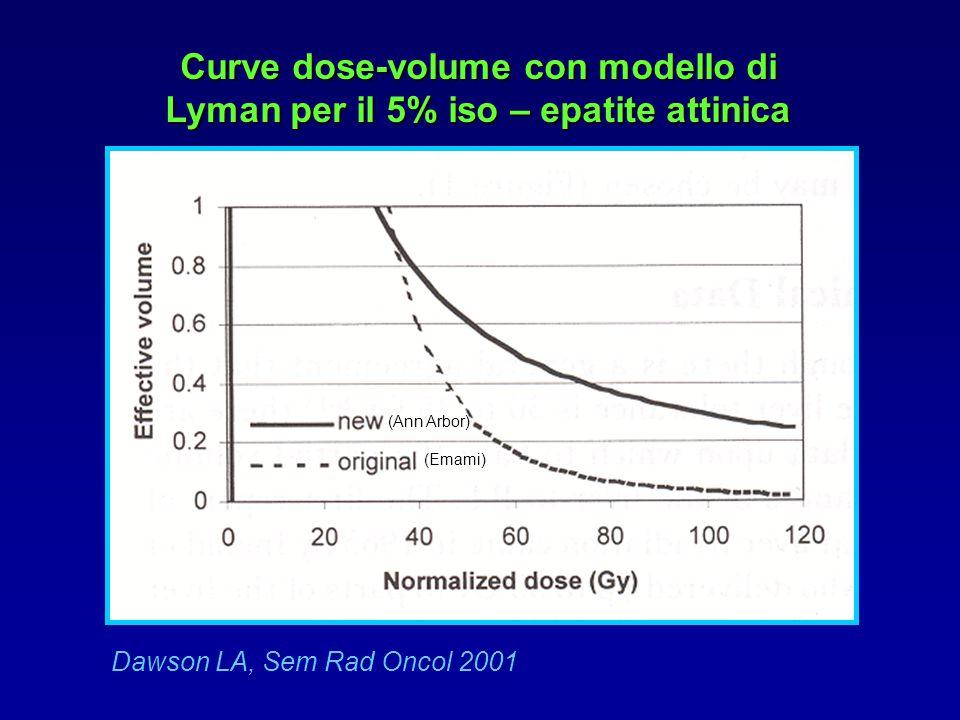 Curve dose-volume con modello di Lyman per il 5% iso – epatite attinica Dawson LA, Sem Rad Oncol 2001 (Ann Arbor) (Emami)