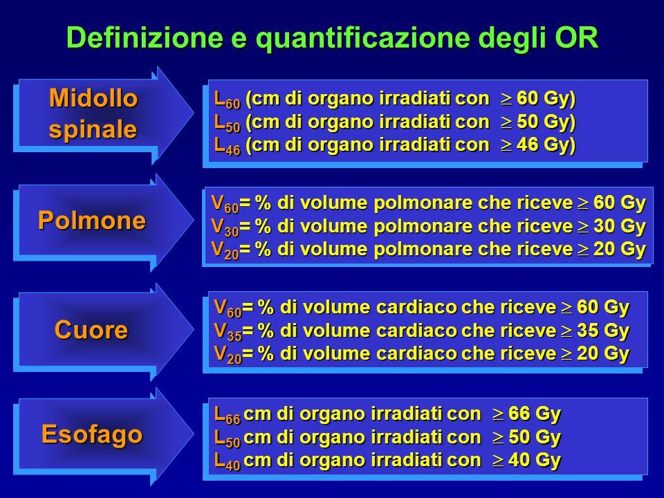 Definizione e quantificazione degli OR PolmonePolmone CuoreCuore Midollo spinale EsofagoEsofago L 60 (cm di organo irradiati con  60 Gy) L 50 (cm di organo irradiati con  50 Gy) L 46 (cm di organo irradiati con  46 Gy) L 60 (cm di organo irradiati con  60 Gy) L 50 (cm di organo irradiati con  50 Gy) L 46 (cm di organo irradiati con  46 Gy) V 60 = % di volume polmonare che riceve  60 Gy V 30 = % di volume polmonare che riceve  30 Gy V 20 = % di volume polmonare che riceve  20 Gy V 60 = % di volume polmonare che riceve  60 Gy V 30 = % di volume polmonare che riceve  30 Gy V 20 = % di volume polmonare che riceve  20 Gy V 60 = % di volume cardiaco che riceve  60 Gy V 35 = % di volume cardiaco che riceve  35 Gy V 20 = % di volume cardiaco che riceve  20 Gy V 60 = % di volume cardiaco che riceve  60 Gy V 35 = % di volume cardiaco che riceve  35 Gy V 20 = % di volume cardiaco che riceve  20 Gy L 66 cm di organo irradiati con  66 Gy L 50 cm di organo irradiati con  50 Gy L 40 cm di organo irradiati con  40 Gy L 66 cm di organo irradiati con  66 Gy L 50 cm di organo irradiati con  50 Gy L 40 cm di organo irradiati con  40 Gy