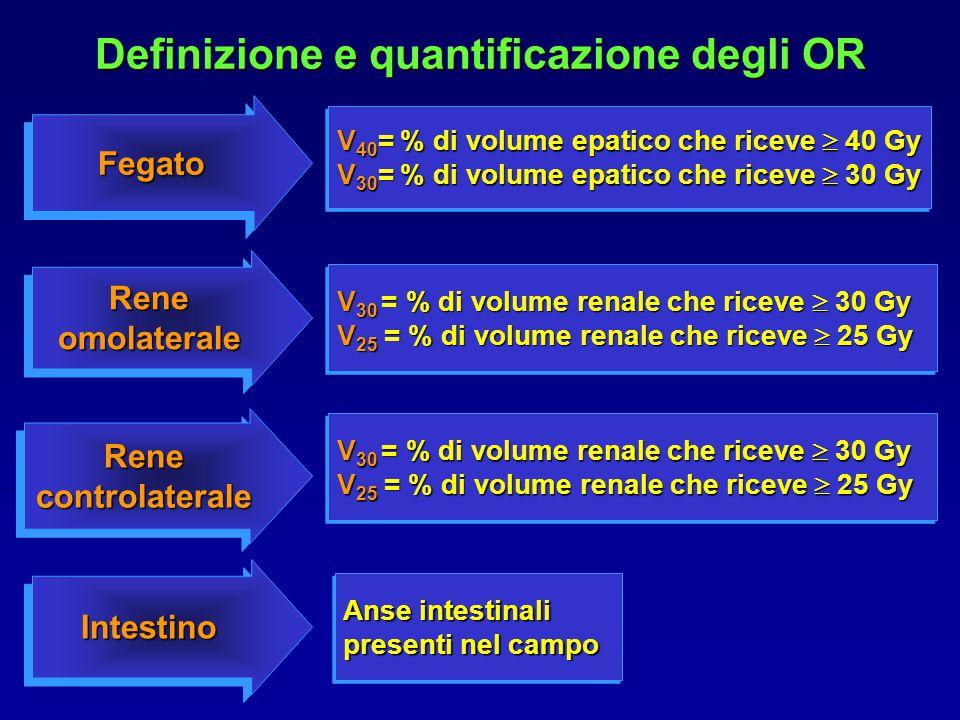 Definizione e quantificazione degli OR Rene omolaterale Rene controlaterale FegatoFegato IntestinoIntestino V 40 = % di volume epatico che riceve  40 Gy V 30 = % di volume epatico che riceve  30 Gy V 40 = % di volume epatico che riceve  40 Gy V 30 = % di volume epatico che riceve  30 Gy V 30 = % di volume renale che riceve  30 Gy V 25 = % di volume renale che riceve  25 Gy Anse intestinali presenti nel campo V 30 = % di volume renale che riceve  30 Gy V 25 = % di volume renale che riceve  25 Gy