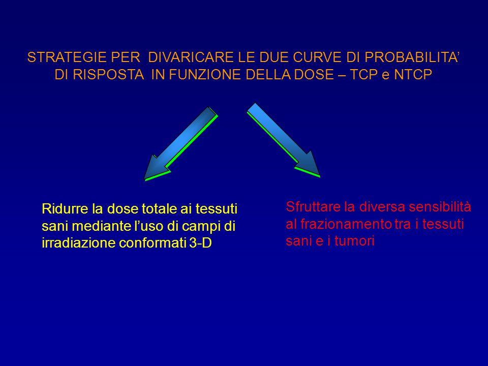 STRATEGIE PER DIVARICARE LE DUE CURVE DI PROBABILITA' DI RISPOSTA IN FUNZIONE DELLA DOSE – TCP e NTCP Ridurre la dose totale ai tessuti sani mediante l'uso di campi di irradiazione conformati 3-D Sfruttare la diversa sensibilità al frazionamento tra i tessuti sani e i tumori
