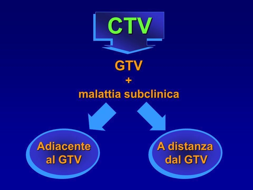 CTVCTV GTV+ malattia subclinica Adiacente al GTV Adiacente A distanza dal GTV A distanza dal GTV
