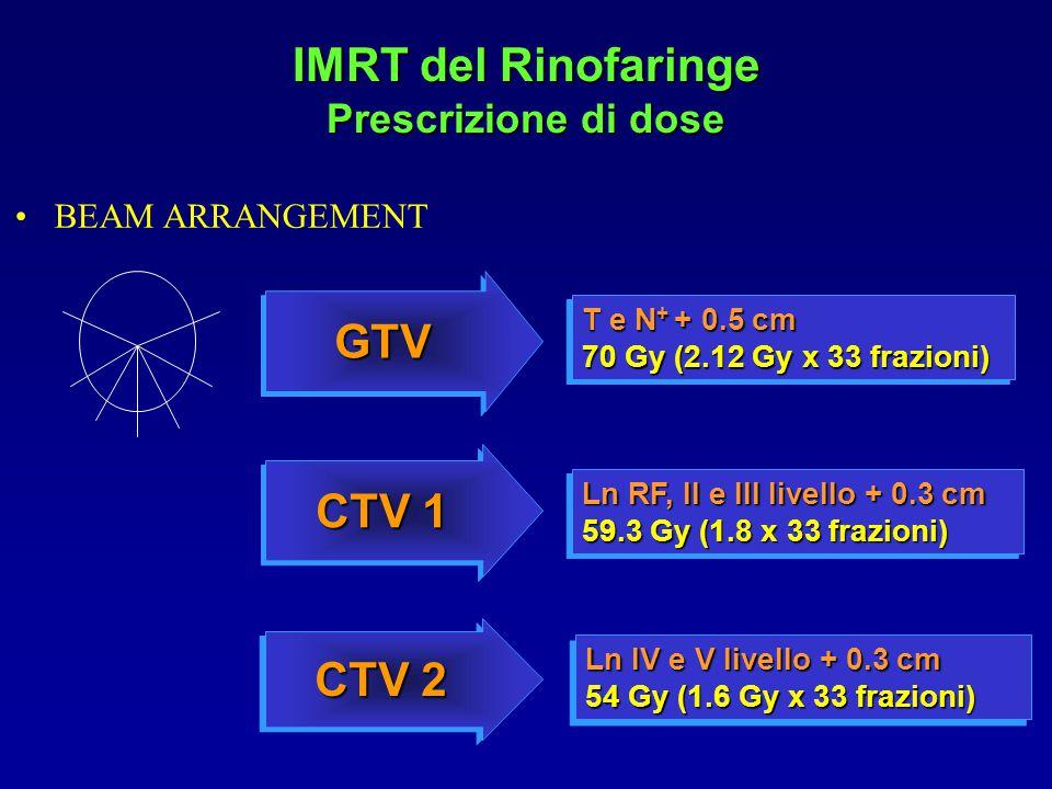 IMRT del Rinofaringe Prescrizione di dose CTV 1 CTV 2 GTVGTV T e N + + 0.5 cm 70 Gy (2.12 Gy x 33 frazioni) T e N + + 0.5 cm 70 Gy (2.12 Gy x 33 frazioni) Ln RF, II e III livello + 0.3 cm 59.3 Gy (1.8 x 33 frazioni) Ln RF, II e III livello + 0.3 cm 59.3 Gy (1.8 x 33 frazioni) Ln IV e V livello + 0.3 cm 54 Gy (1.6 Gy x 33 frazioni) Ln IV e V livello + 0.3 cm 54 Gy (1.6 Gy x 33 frazioni) BEAM ARRANGEMENT
