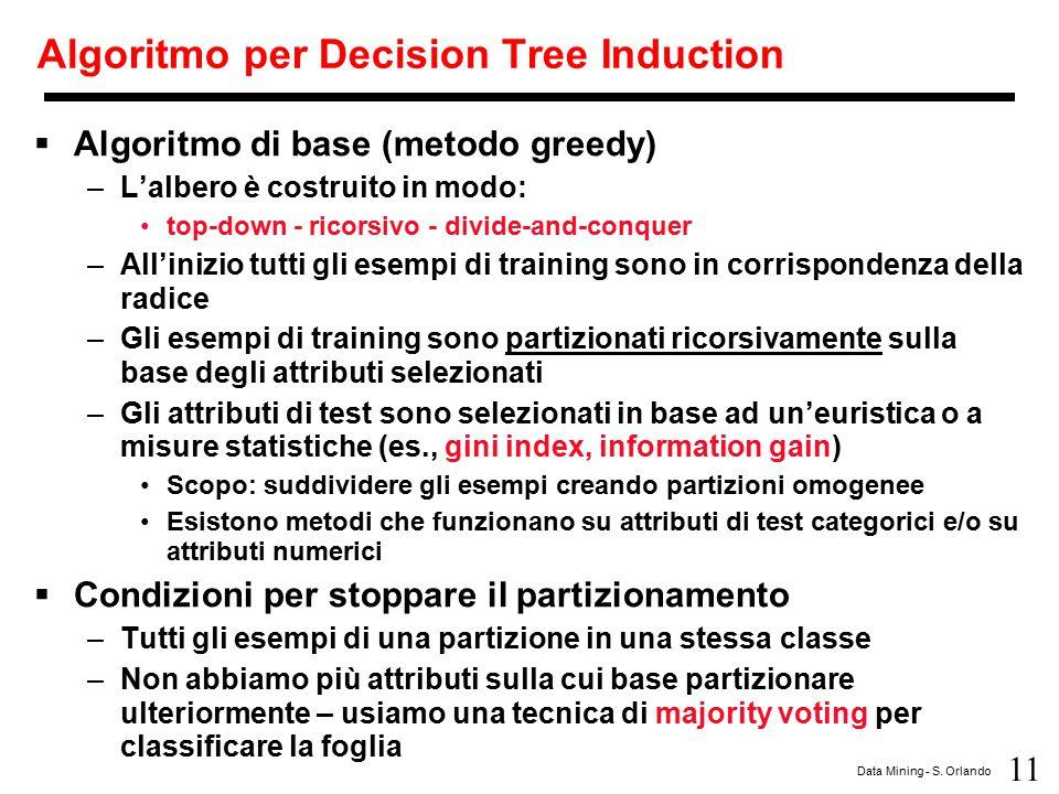 11 Data Mining - S. Orlando Algoritmo per Decision Tree Induction  Algoritmo di base (metodo greedy) –L'albero è costruito in modo: top-down - ricors