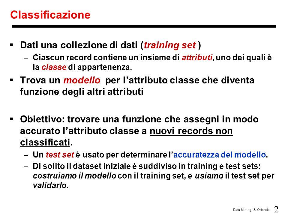 2 Data Mining - S. Orlando Classificazione  Dati una collezione di dati (training set ) –Ciascun record contiene un insieme di attributi, uno dei qua