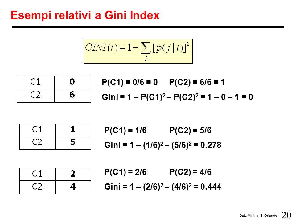 20 Data Mining - S. Orlando Esempi relativi a Gini Index P(C1) = 0/6 = 0 P(C2) = 6/6 = 1 Gini = 1 – P(C1) 2 – P(C2) 2 = 1 – 0 – 1 = 0 P(C1) = 1/6 P(C2