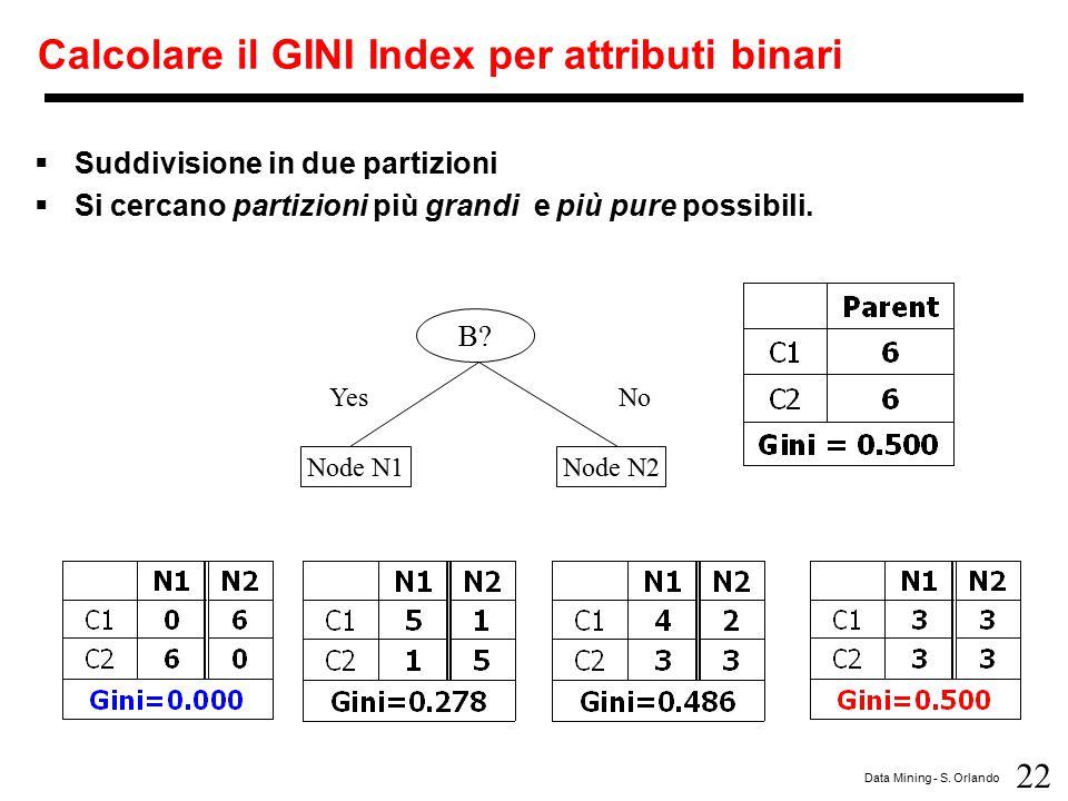 22 Data Mining - S. Orlando Calcolare il GINI Index per attributi binari  Suddivisione in due partizioni  Si cercano partizioni più grandi e più pur
