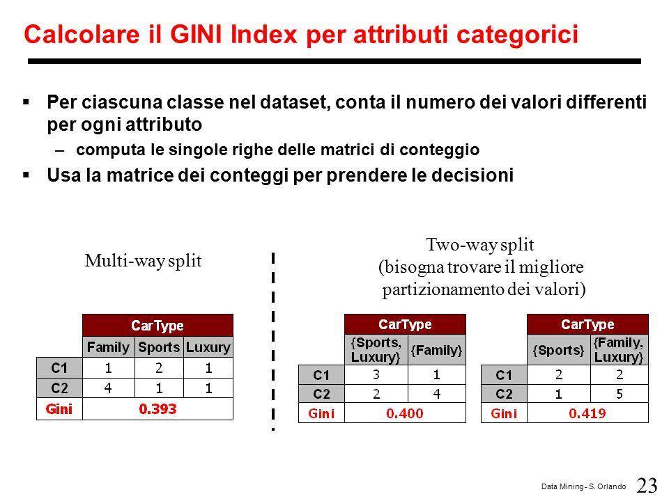 23 Data Mining - S. Orlando Calcolare il GINI Index per attributi categorici  Per ciascuna classe nel dataset, conta il numero dei valori differenti