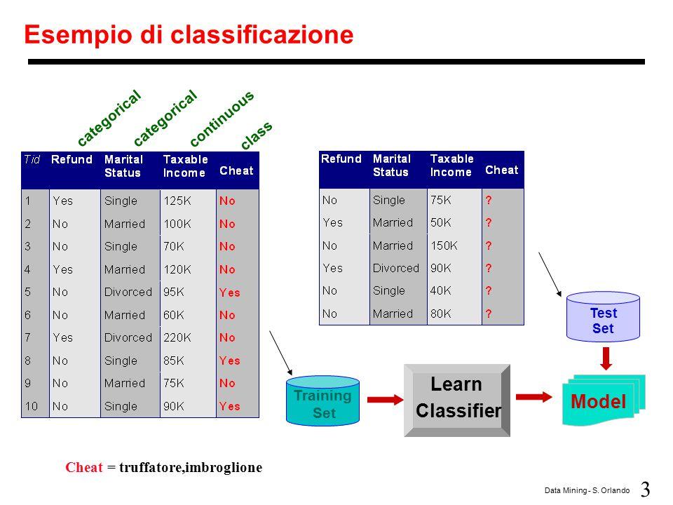 4 Data Mining - S.Orlando Classificazione vs.