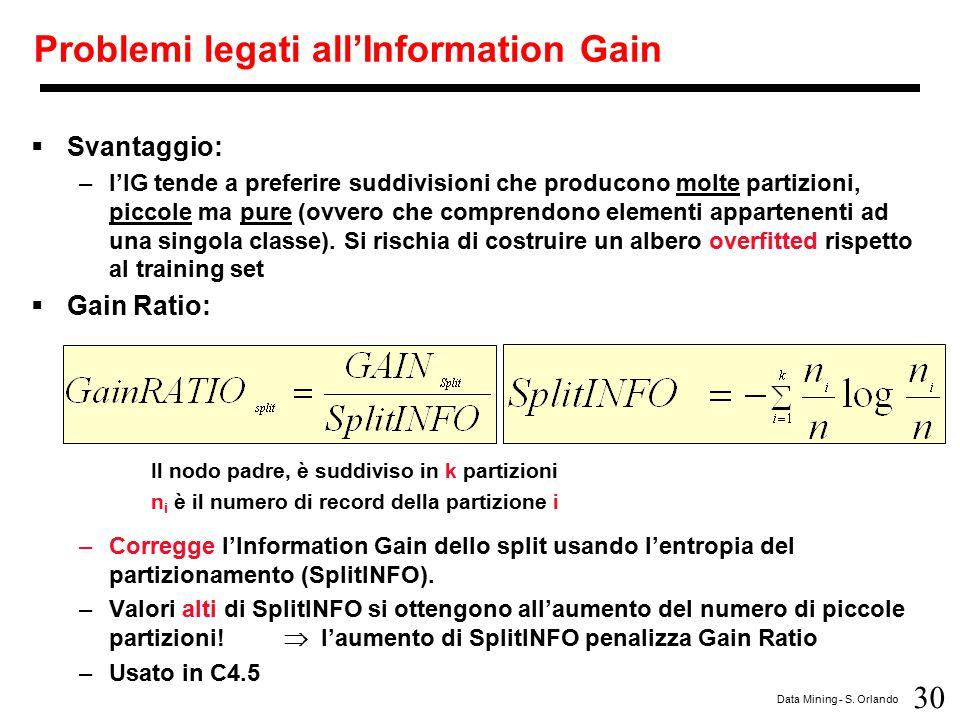 30 Data Mining - S. Orlando Problemi legati all'Information Gain  Svantaggio: –l'IG tende a preferire suddivisioni che producono molte partizioni, pi