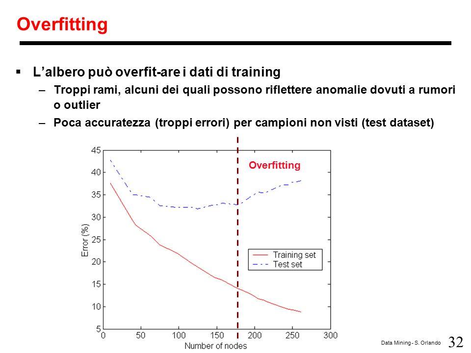 32 Data Mining - S. Orlando Overfitting  L'albero può overfit-are i dati di training –Troppi rami, alcuni dei quali possono riflettere anomalie dovut