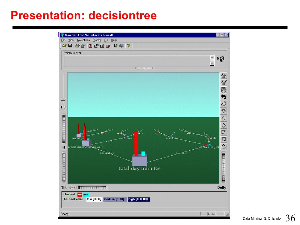 36 Data Mining - S. Orlando Presentation: decisiontree