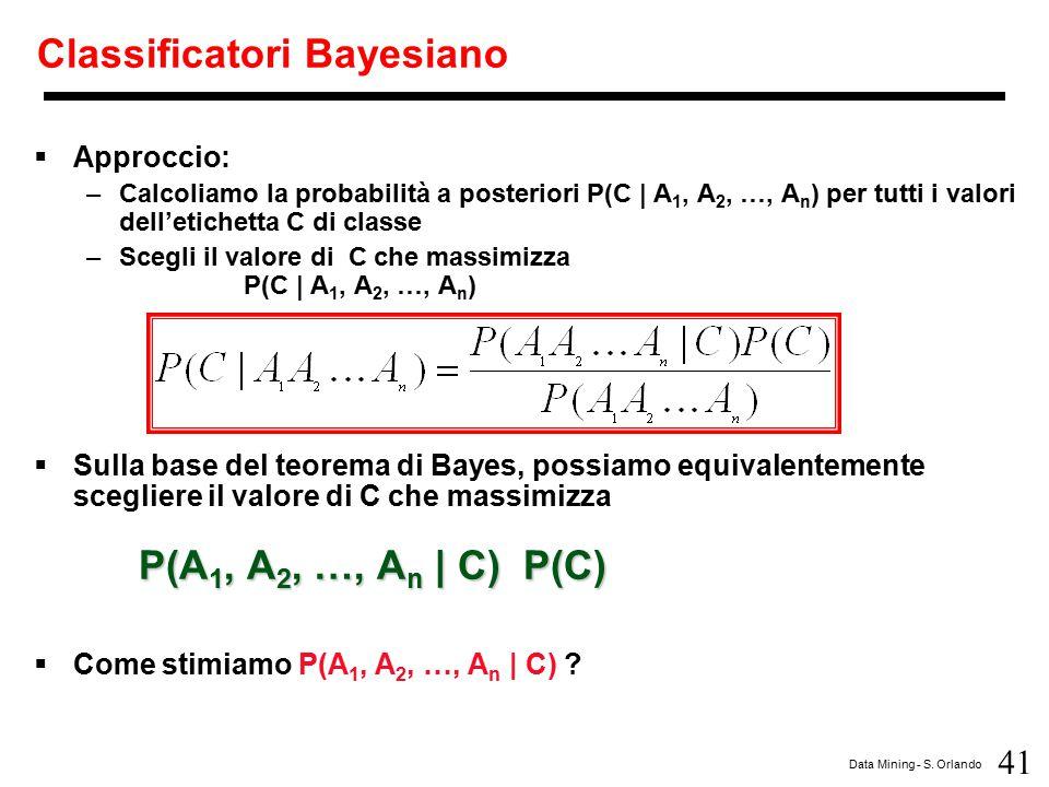 41 Data Mining - S. Orlando Classificatori Bayesiano  Approccio: –Calcoliamo la probabilità a posteriori P(C | A 1, A 2, …, A n ) per tutti i valori