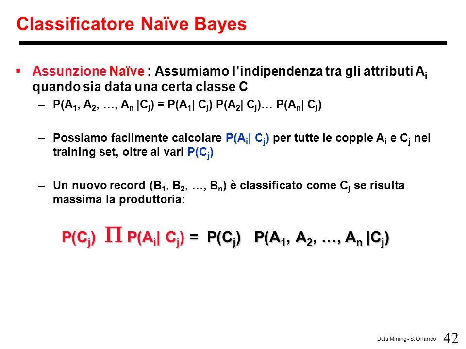 42 Data Mining - S. Orlando Classificatore Naïve Bayes  Assunzione Naïve : Assumiamo l'indipendenza tra gli attributi A i quando sia data una certa c