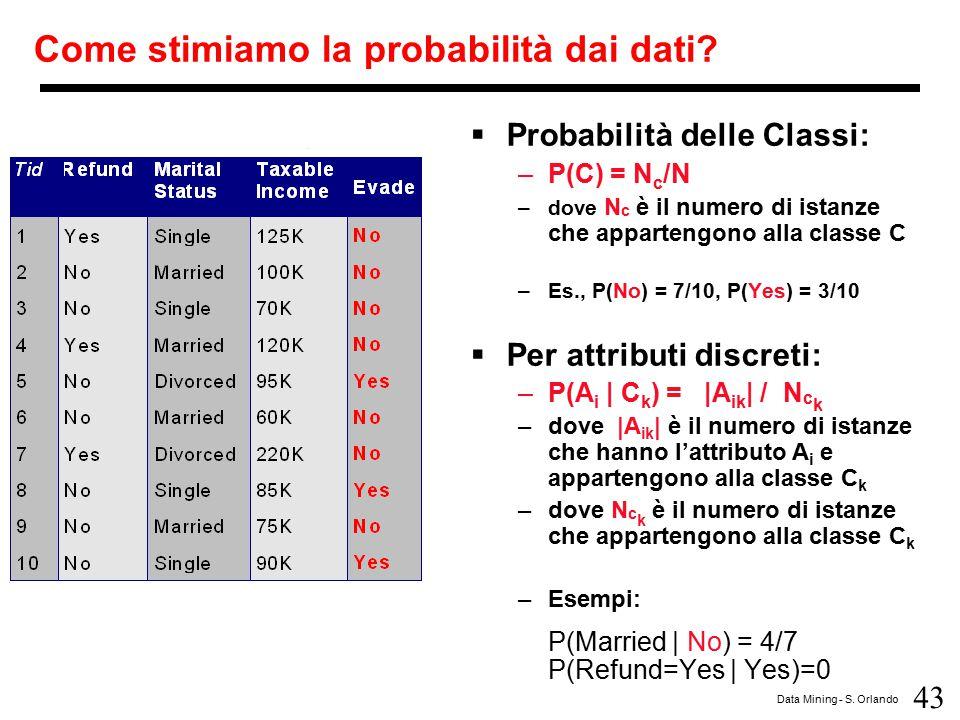 43 Data Mining - S. Orlando Come stimiamo la probabilità dai dati?  Probabilità delle Classi: –P(C) = N c /N –dove N c è il numero di istanze che app
