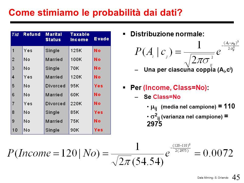 45 Data Mining - S. Orlando Come stimiamo le probabilità dai dati?  Distribuzione normale: –Una per ciascuna coppia (A i,c i )  Per (Income, Class=N
