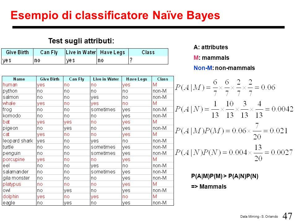 47 Data Mining - S. Orlando Esempio di classificatore Naïve Bayes A: attributes M: mammals Non-M: non-mammals P(A|M)P(M) > P(A|N)P(N) => Mammals Test