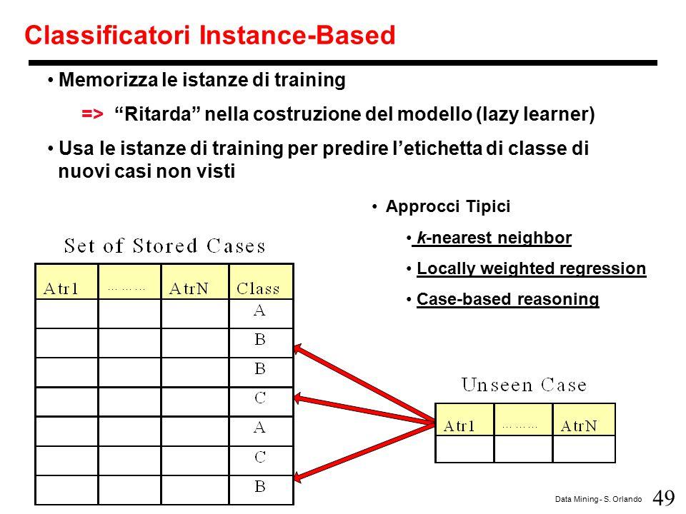 """49 Data Mining - S. Orlando Classificatori Instance-Based Memorizza le istanze di training => """"Ritarda"""" nella costruzione del modello (lazy learner) U"""