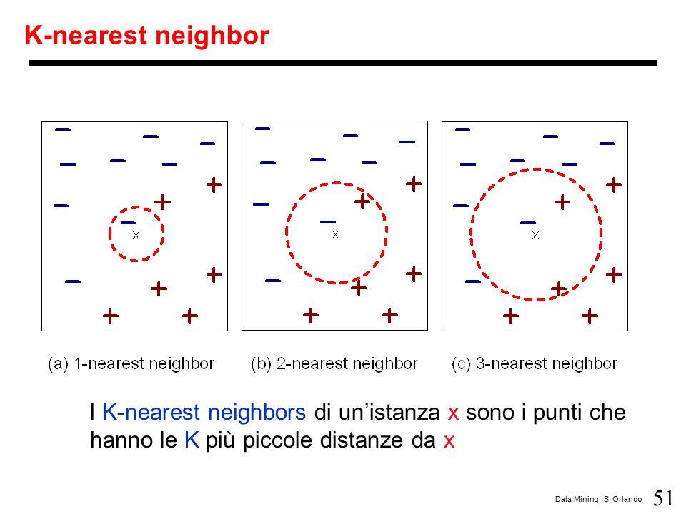 51 Data Mining - S. Orlando K-nearest neighbor I K-nearest neighbors di un'istanza x sono i punti che hanno le K più piccole distanze da x