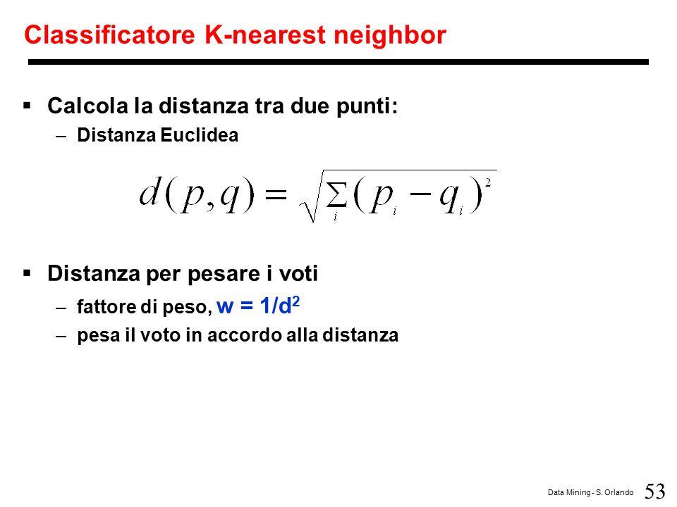 53 Data Mining - S. Orlando Classificatore K-nearest neighbor  Calcola la distanza tra due punti: –Distanza Euclidea  Distanza per pesare i voti –fa