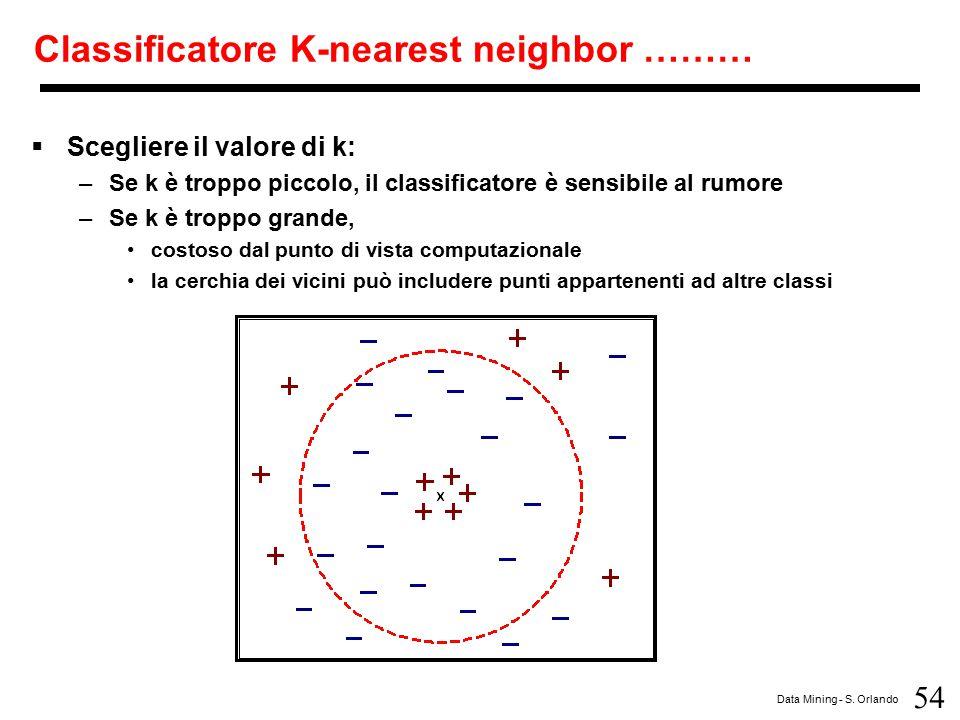 54 Data Mining - S. Orlando Classificatore K-nearest neighbor ………  Scegliere il valore di k: –Se k è troppo piccolo, il classificatore è sensibile al