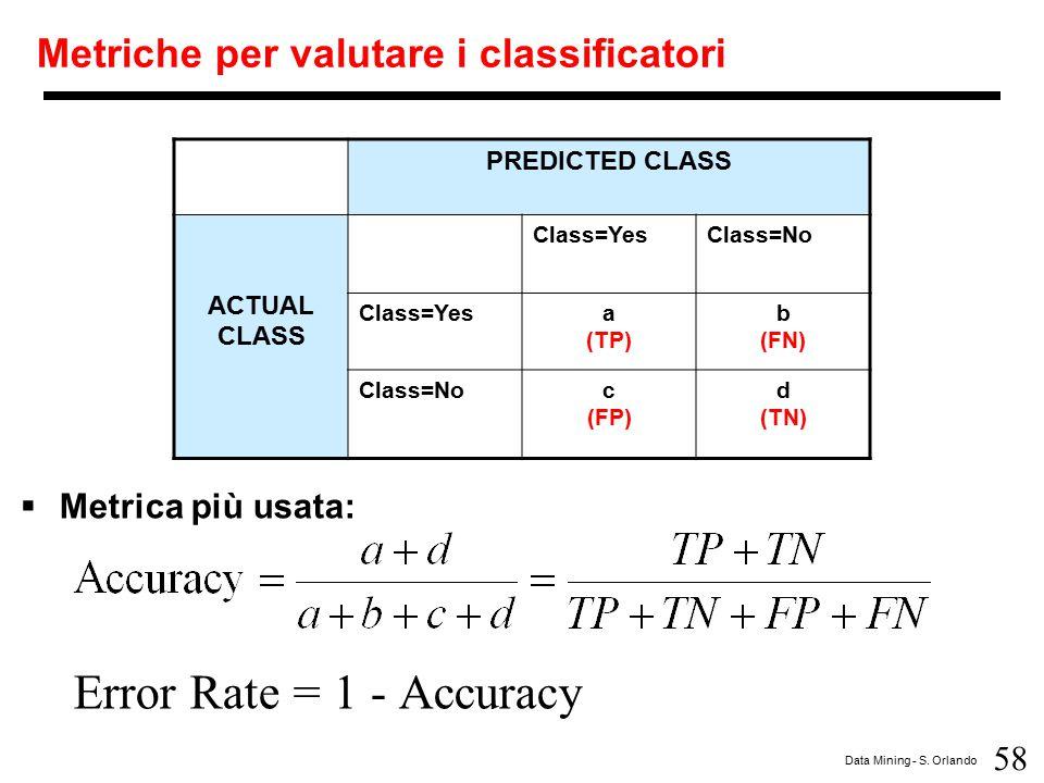 58 Data Mining - S. Orlando Metriche per valutare i classificatori  Metrica più usata: Error Rate = 1 - Accuracy PREDICTED CLASS ACTUAL CLASS Class=Y