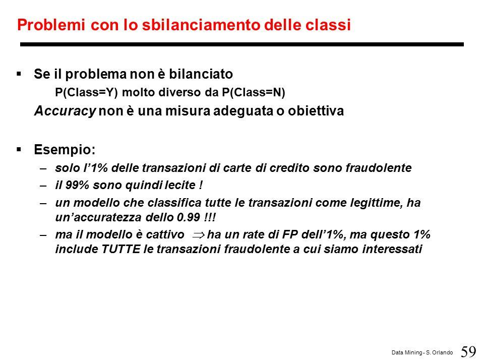 59 Data Mining - S. Orlando Problemi con lo sbilanciamento delle classi  Se il problema non è bilanciato P(Class=Y) molto diverso da P(Class=N) Accur