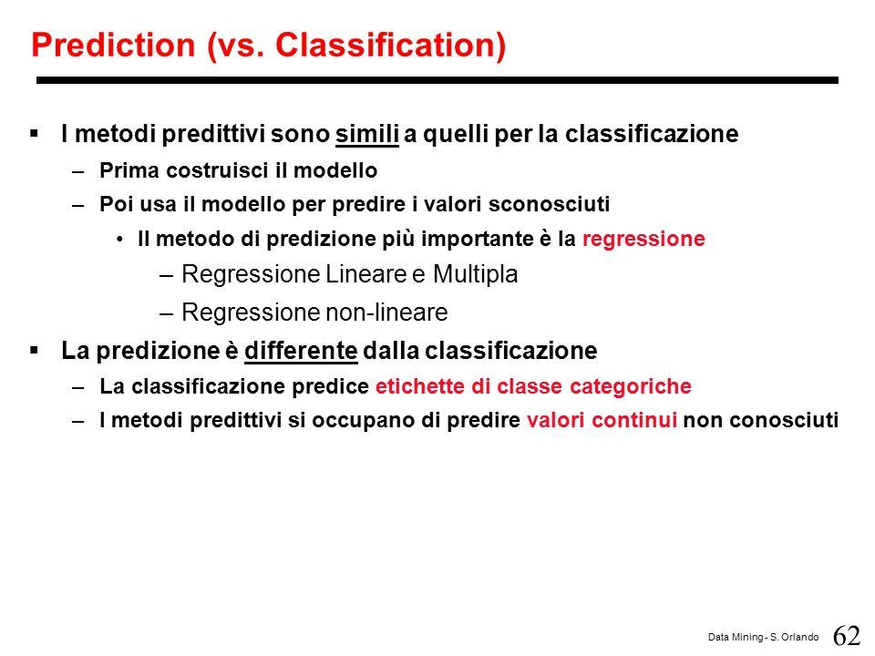 62 Data Mining - S. Orlando Prediction (vs. Classification)  I metodi predittivi sono simili a quelli per la classificazione –Prima costruisci il mod