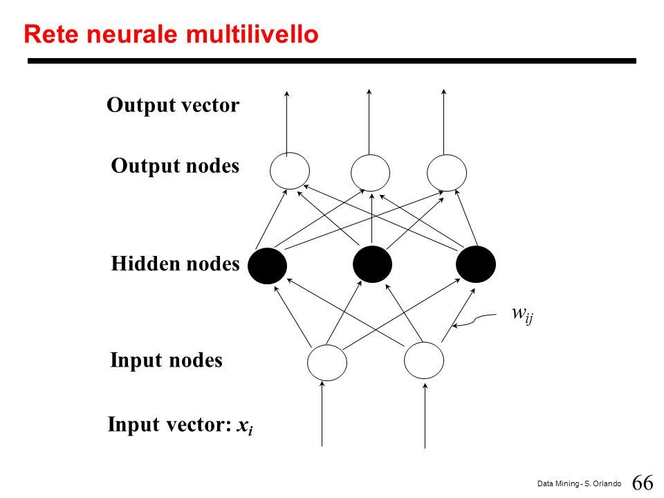 66 Data Mining - S. Orlando Rete neurale multilivello Output nodes Input nodes Hidden nodes Output vector Input vector: x i w ij