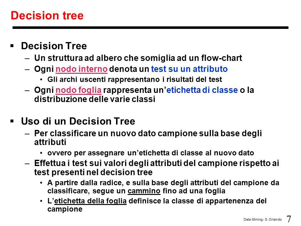 7 Data Mining - S. Orlando Decision tree  Decision Tree –Un struttura ad albero che somiglia ad un flow-chart –Ogni nodo interno denota un test su un