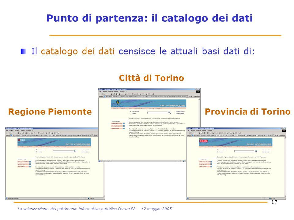 17 La valorizzazione del patrimonio informativo pubblico Forum PA - 12 maggio 2005 Il catalogo dei dati censisce le attuali basi dati di: Regione Piem