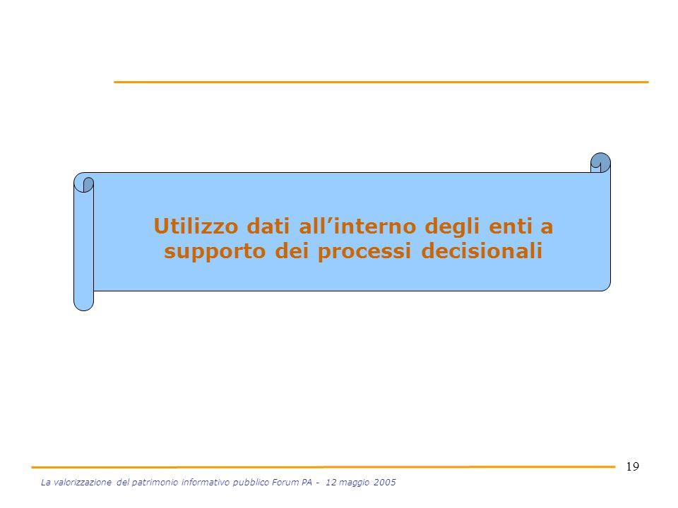 19 La valorizzazione del patrimonio informativo pubblico Forum PA - 12 maggio 2005 Utilizzo dati all'interno degli enti a supporto dei processi decisi