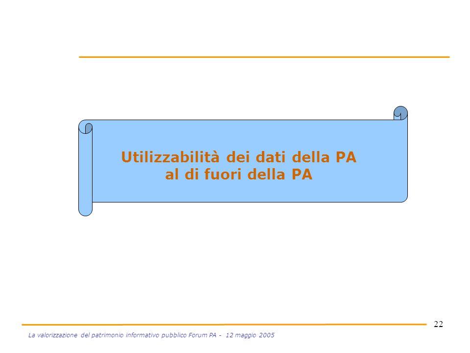 22 La valorizzazione del patrimonio informativo pubblico Forum PA - 12 maggio 2005 Utilizzabilità dei dati della PA al di fuori della PA