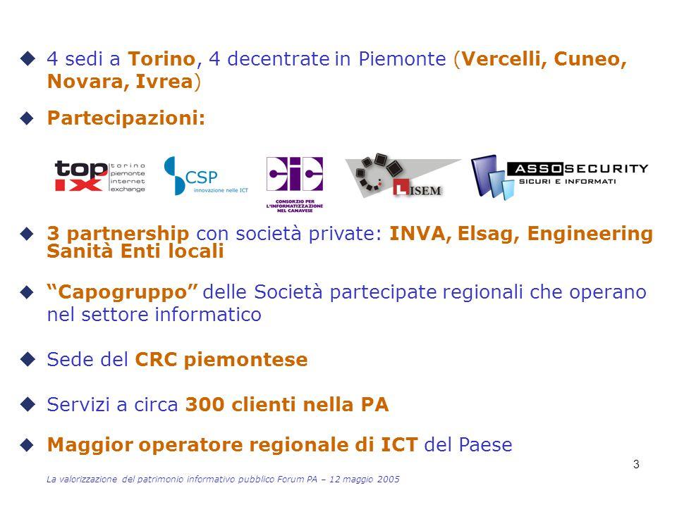 u 4 sedi a Torino, 4 decentrate in Piemonte (Vercelli, Cuneo, Novara, Ivrea) u Partecipazioni: u 3 partnership con società private: INVA, Elsag, Engin