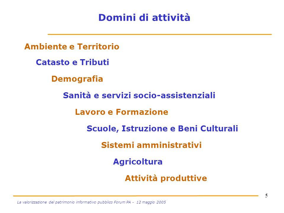 5 La valorizzazione del patrimonio informativo pubblico Forum PA - 12 maggio 2005 Ambiente e Territorio Catasto e Tributi Demografia Sanità e servizi