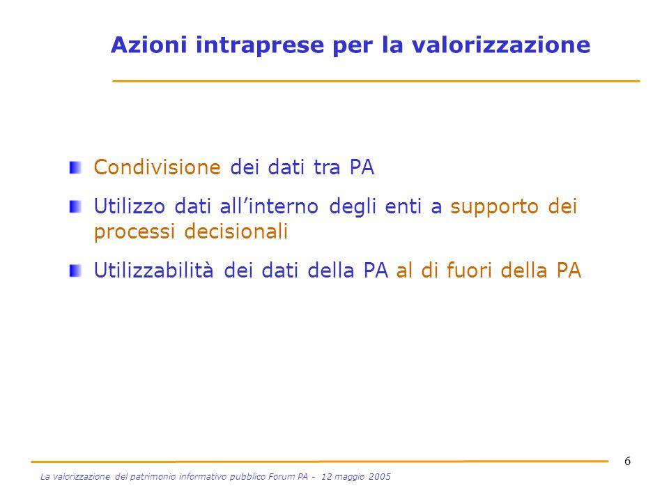 6 La valorizzazione del patrimonio informativo pubblico Forum PA - 12 maggio 2005 Azioni intraprese per la valorizzazione Condivisione dei dati tra PA