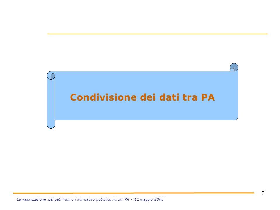 7 La valorizzazione del patrimonio informativo pubblico Forum PA - 12 maggio 2005 Condivisione dei dati tra PA