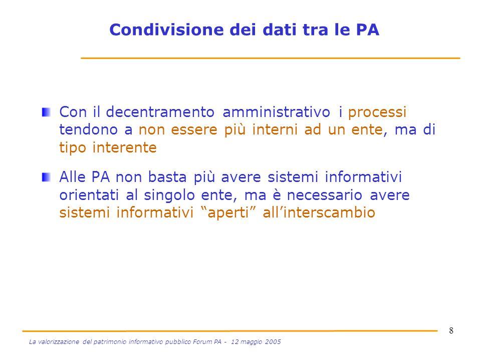 8 La valorizzazione del patrimonio informativo pubblico Forum PA - 12 maggio 2005 Con il decentramento amministrativo i processi tendono a non essere