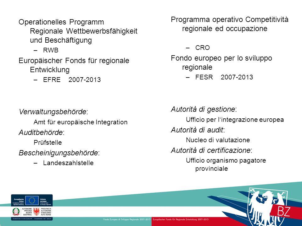 Programma operativo Competitività regionale ed occupazione –CRO Fondo europeo per lo sviluppo regionale –FESR 2007-2013 Autorità di gestione: Ufficio