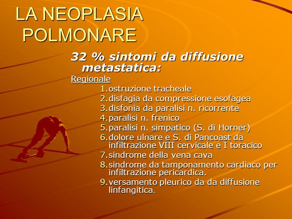 LA NEOPLASIA POLMONARE 32 % sintomi da diffusione metastatica: Regionale 1.ostruzione tracheale 2.disfagia da compressione esofagea 3.disfonia da para
