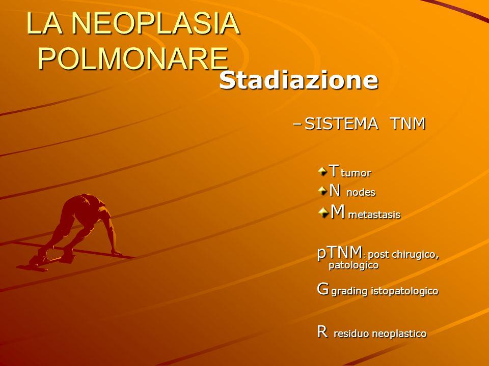 LA NEOPLASIA POLMONARE Stadiazione –SISTEMA TNM T tumor N nodes M metastasis pTNM : post chirugico, patologico G grading istopatologico R residuo neop