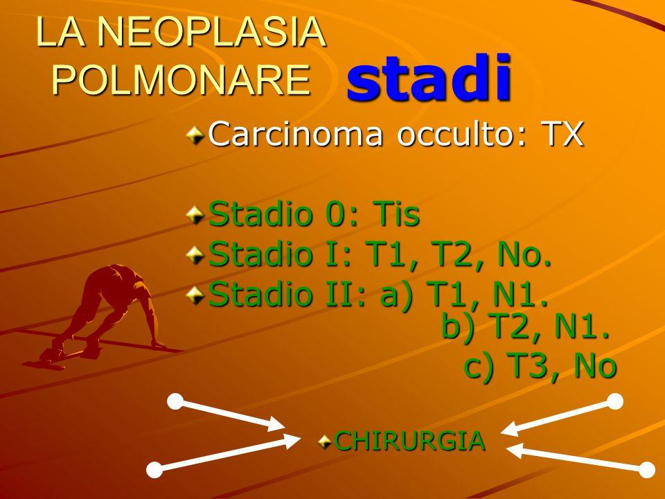 LA NEOPLASIA POLMONARE stadi Carcinoma occulto: TX Stadio 0: Tis Stadio I: T1, T2, No. Stadio II: a) T1, N1. b) T2, N1. c) T3, No c) T3, NoCHIRURGIA