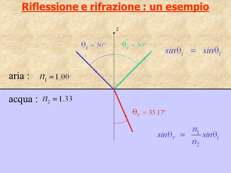 aria : z acqua : Riflessione e rifrazione : un esempio